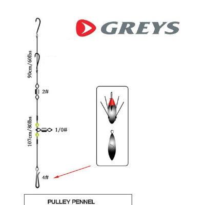 Greys Shore Pennel Pully Rig